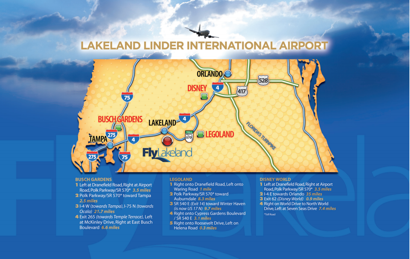 Map of Florida with FlyLakeland watermark showing the cities of Tampa, Lakeland, and Orlando and locations of Lakeland Linder international airport, Busch gardens, Legoland, and Disney. Busch garden can be reached from the airport via Drane field road, Polk parkway, (Interstate 4) I-4 W, and Exit 265. Legoland can be reached via Drane field road, Waring road, Polk parkway, SR 540 E, and Helena Road. Disney world can be reached via Drane field road, Polk parkway, I-4 E, Exit 62, and Seven seas drive.